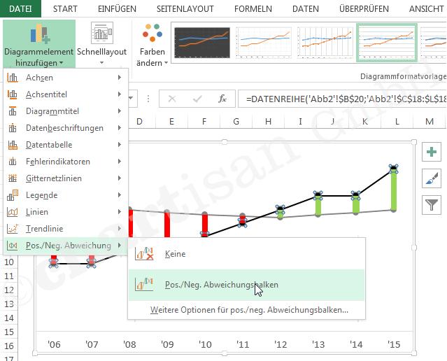 Abweichungen mit Excel darstellen