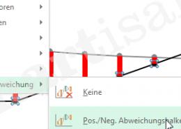 Abweichungen im Excel Diagramm darstellen