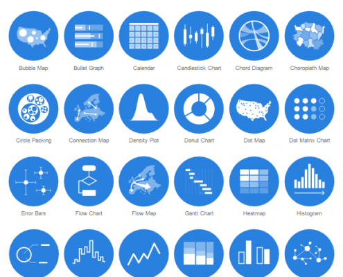 datavizcatalogue: dataviz icons
