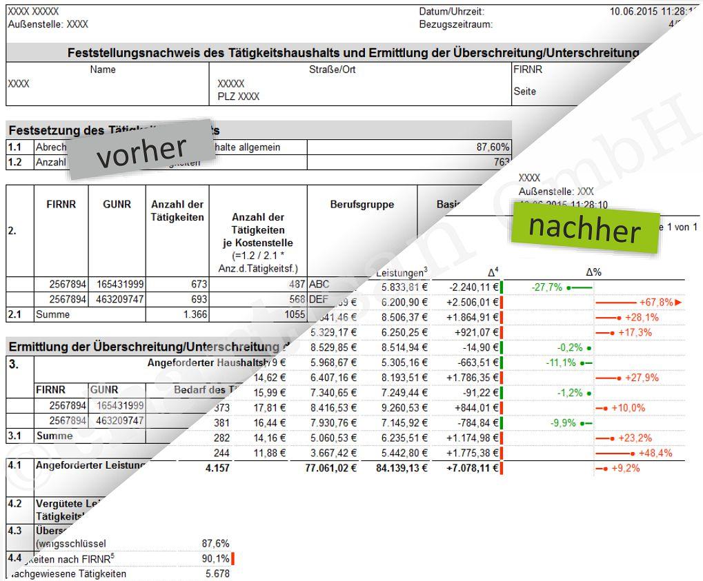 Formular ReDesign vorher-nachher Templates