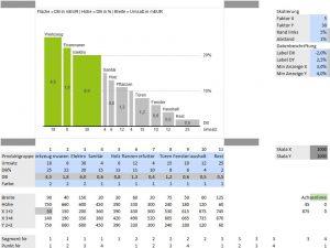Beispiel eines Schulungstemplates in Excel
