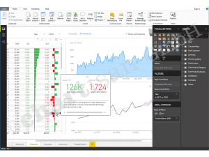 Power BI Ilustration